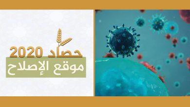 """يعد ظهور فيروس كورونا المستجد """"كوفيد-19"""" الحدث الأبرز سنة 2020 حيث أثر على السير العام لعدد من المجالات في المغرب والعالم وخلف عددا من الإصابات والوفيات، مما حذا السلطات العمومية المغربية إلى اتخاذ عدد من التدابير الاحترازية للوقاية من انتشار هذا الوباء."""